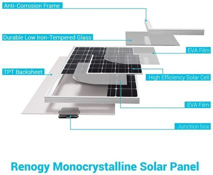 Complete DIY Solar Panel Kit Buyer's Guide 2021 5