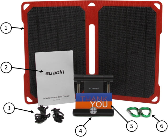 Suaoki 14W Portable Solar Charger Review 8