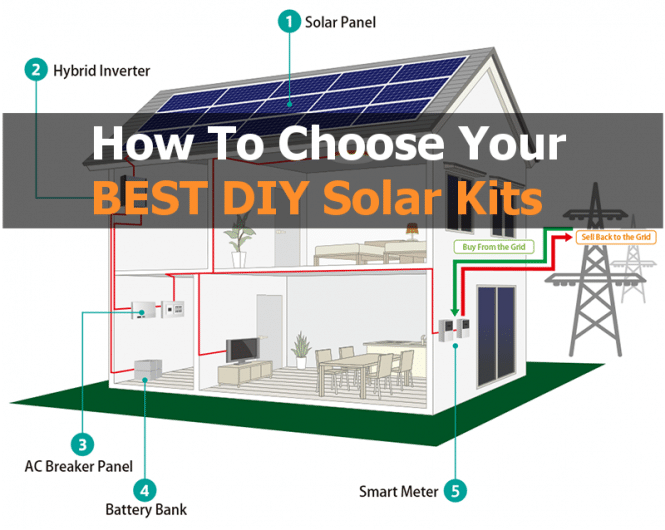 DIY solar panel kit