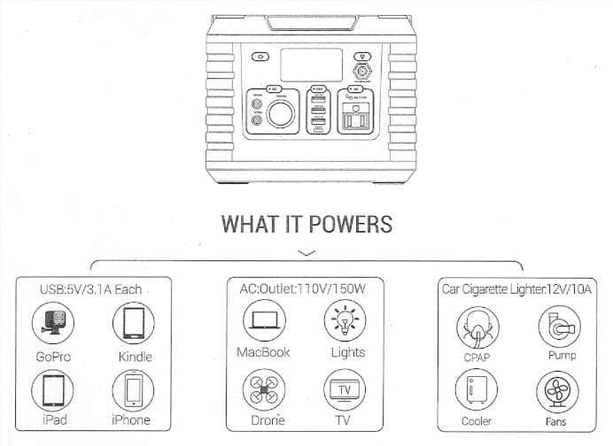 ZOOMBROS 330W Power Station Review 19